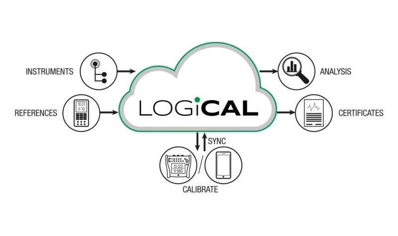 Cloud-based calibration software - Beamex LOGiCAL