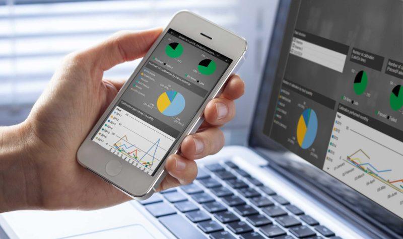 Beamex CMX calibration software analytics dashboard